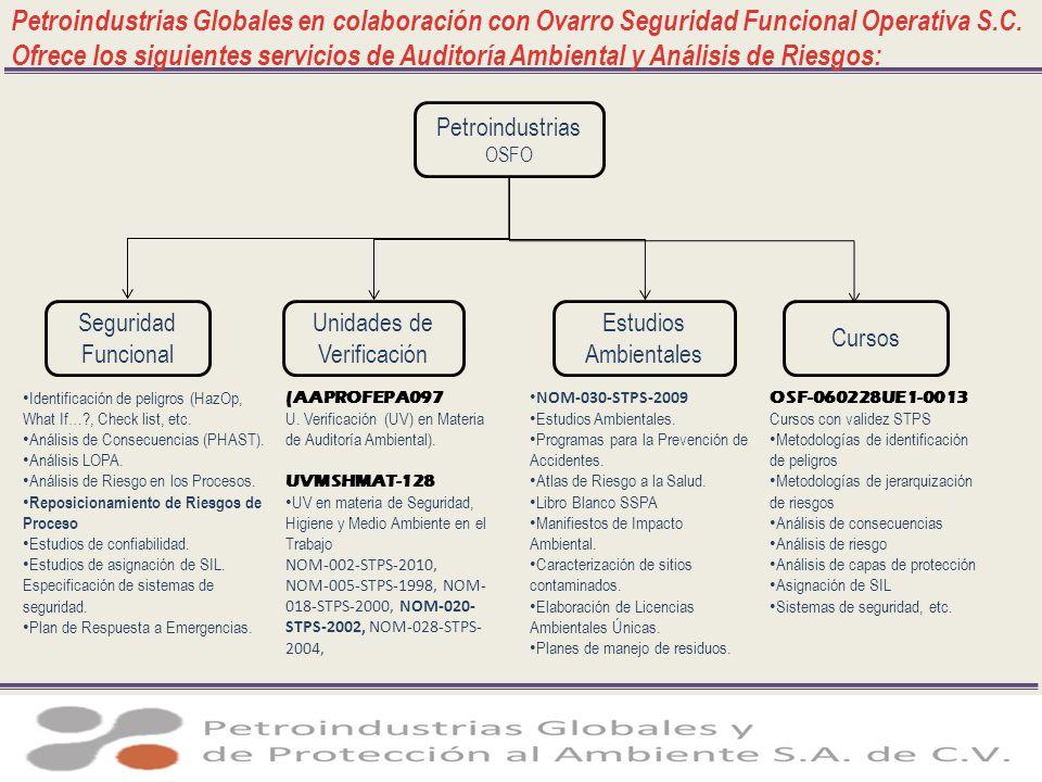 Petroindustrias Globales en colaboración con Ovarro Seguridad Funcional Operativa S.C. Ofrece los siguientes servicios de Auditoría Ambiental y Anális