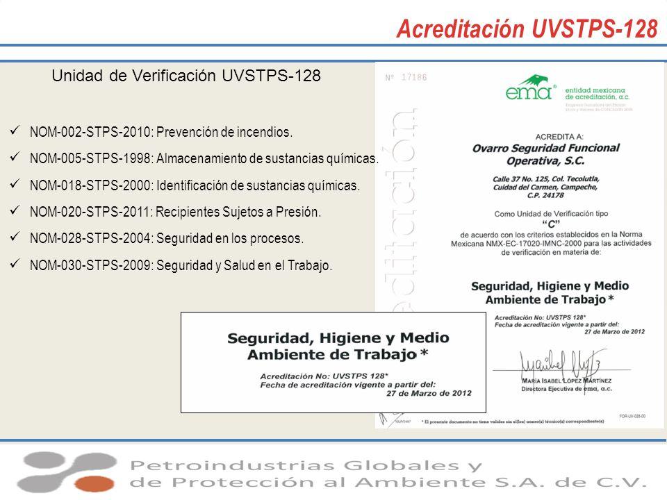 Acreditación UVSTPS-128 Unidad de Verificación UVSTPS-128 NOM-002-STPS-2010: Prevención de incendios. NOM-005-STPS-1998: Almacenamiento de sustancias