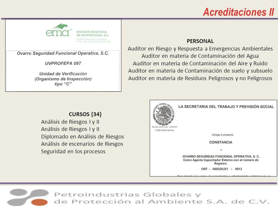 Acreditaciones II PERSONAL Auditor en Riesgo y Respuesta a Emergencias Ambientales Auditor en materia de Contaminación del Agua Auditor en materia de