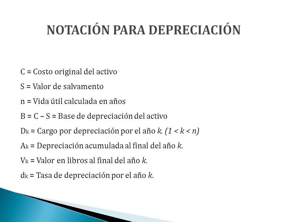 C = Costo original del activo S = Valor de salvamento n = Vida útil calculada en años B = C – S = Base de depreciación del activo D k = Cargo por depr