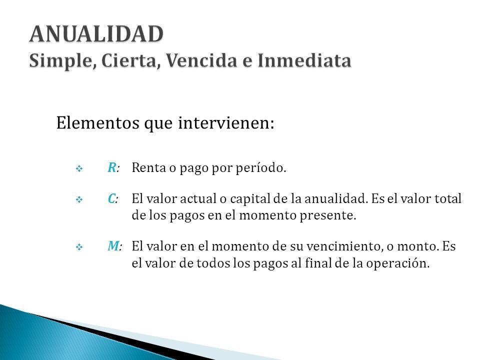 Elementos que intervienen: R: Renta o pago por período. C: El valor actual o capital de la anualidad. Es el valor total de los pagos en el momento pre