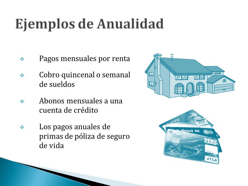 Pagos mensuales por renta Cobro quincenal o semanal de sueldos Abonos mensuales a una cuenta de crédito Los pagos anuales de primas de póliza de segur