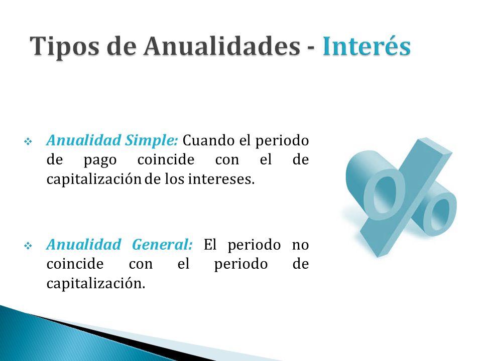 Anualidad Simple: Cuando el periodo de pago coincide con el de capitalización de los intereses. Anualidad General: El periodo no coincide con el perio