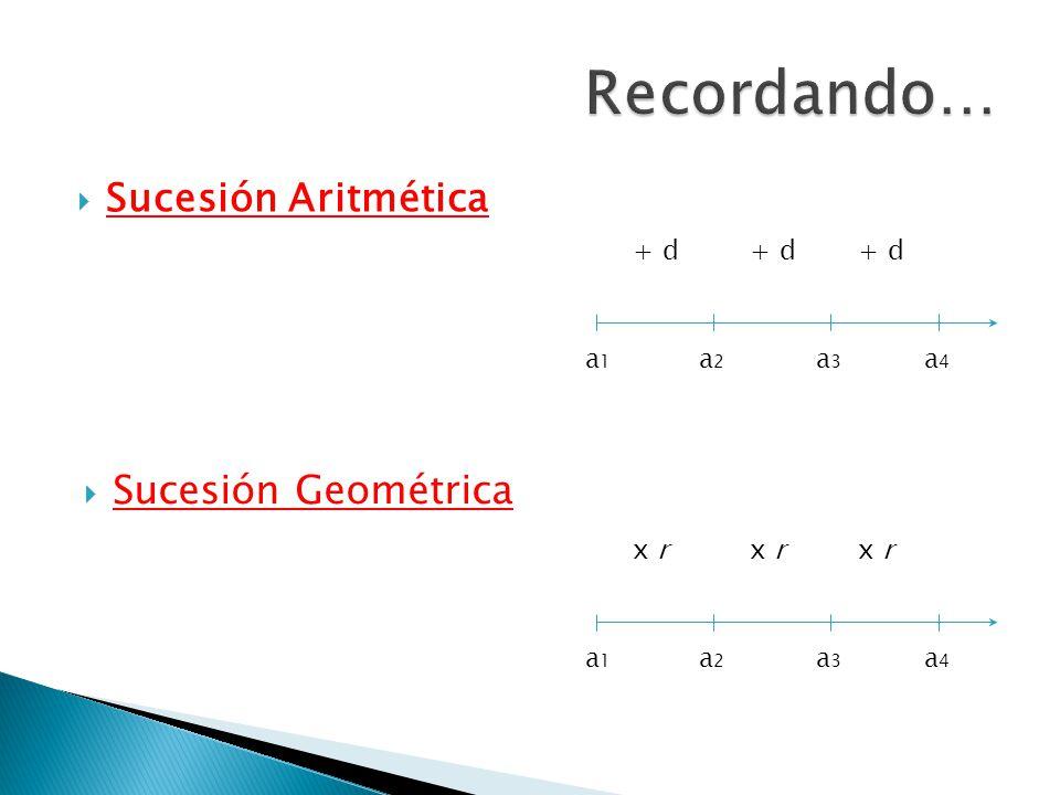 Sucesión Aritmética Sucesión Geométrica a1a1 a2a2 a3a3 a4a4 + d a1a1 a2a2 a3a3 a4a4 x r