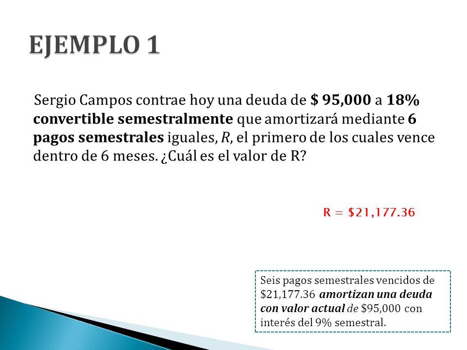 Sergio Campos contrae hoy una deuda de $ 95,000 a 18% convertible semestralmente que amortizará mediante 6 pagos semestrales iguales, R, el primero de