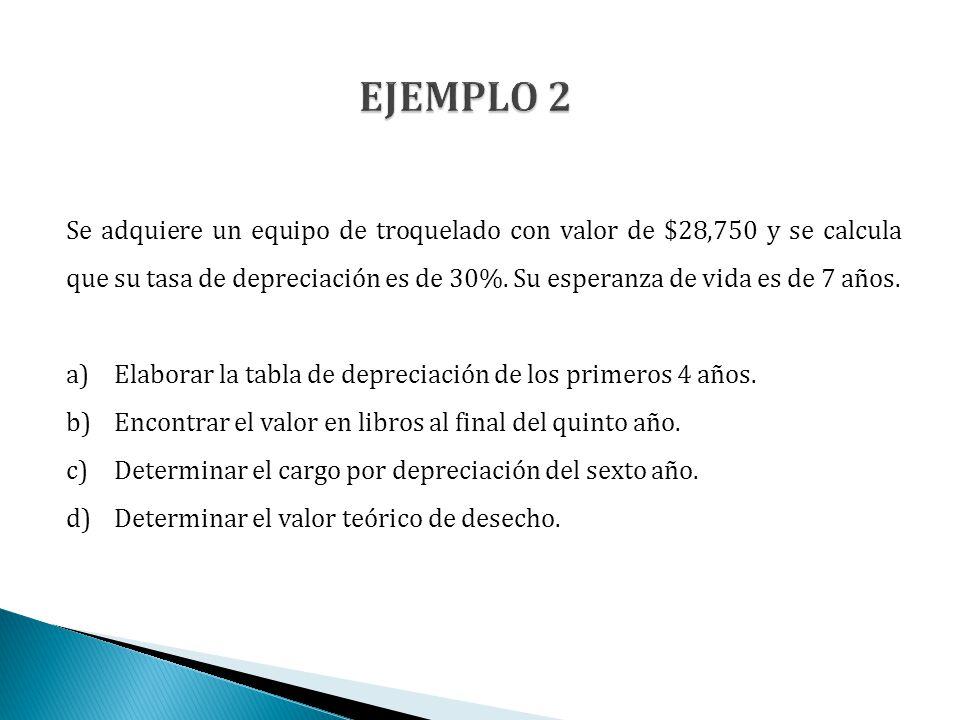 Se adquiere un equipo de troquelado con valor de $28,750 y se calcula que su tasa de depreciación es de 30%. Su esperanza de vida es de 7 años. a)Elab