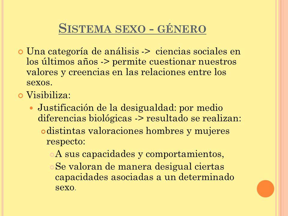 S ISTEMA SEXO - GÉNERO Una categoría de análisis -> ciencias sociales en los últimos años -> permite cuestionar nuestros valores y creencias en las relaciones entre los sexos.