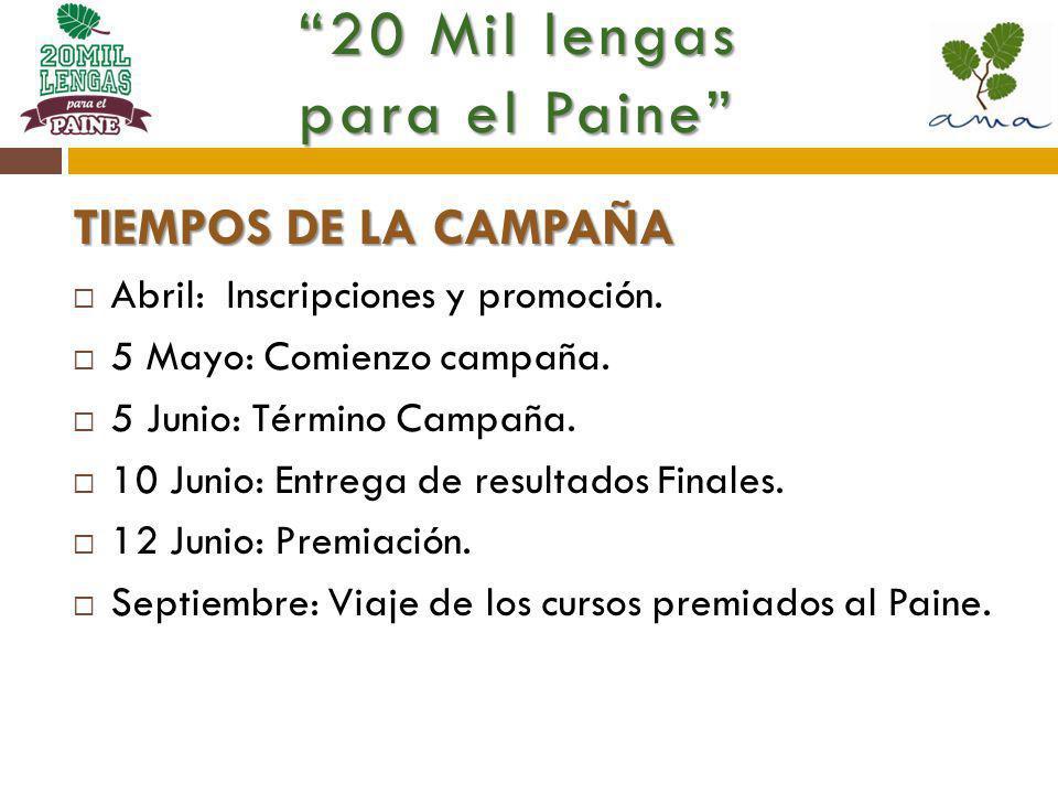 TIEMPOS DE LA CAMPAÑA Abril: Inscripciones y promoción.