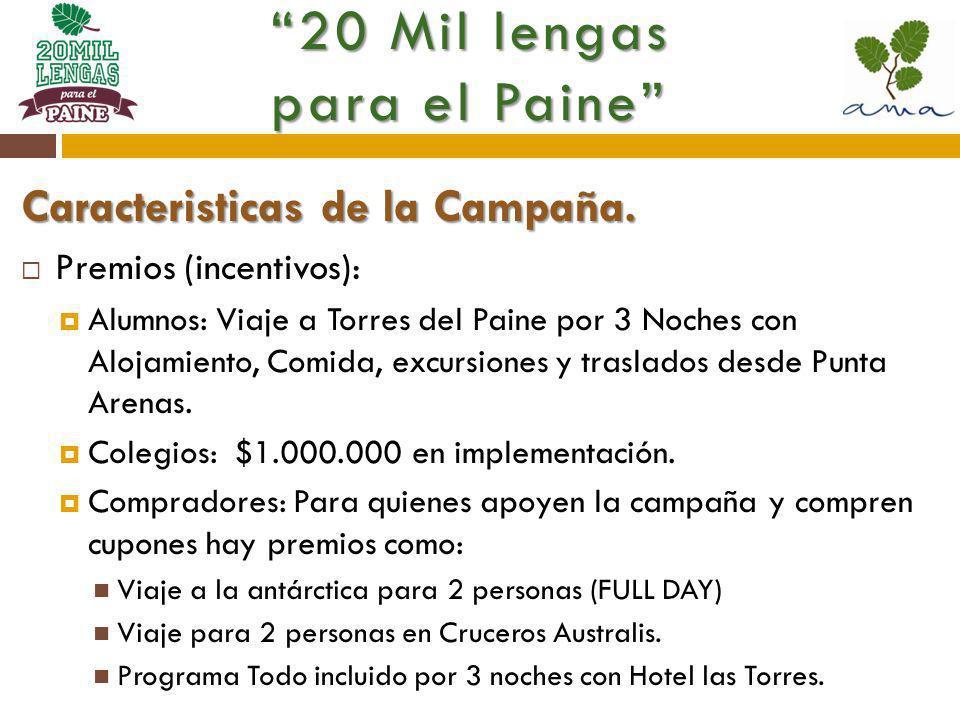 Caracteristicas de la Campaña.