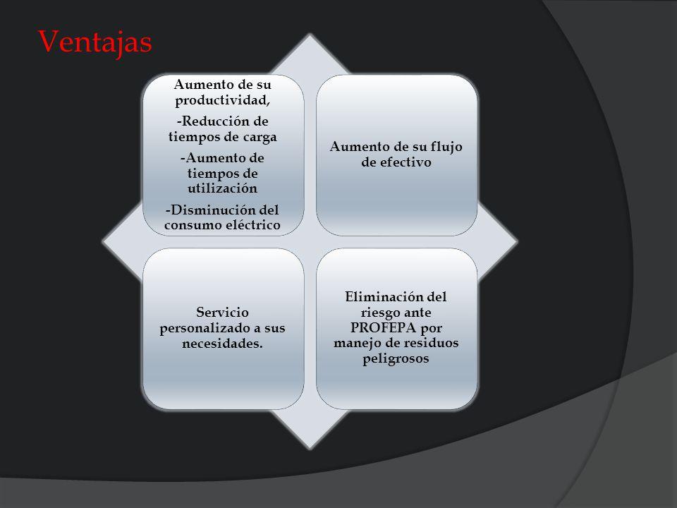 Ventajas Aumento de su productividad, -Reducción de tiempos de carga -Aumento de tiempos de utilización -Disminución del consumo eléctrico Aumento de