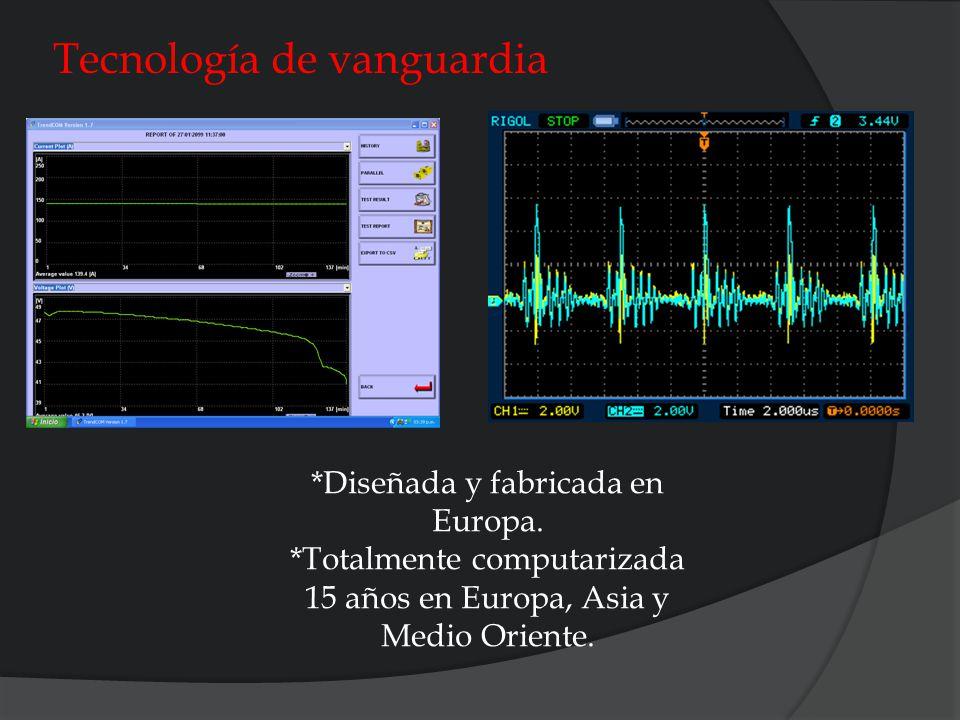 Diagnostico computarizado Diagnostico Norma Internacional IEC 60254-1 No Apta Preventivo >70% Correctivo <70%