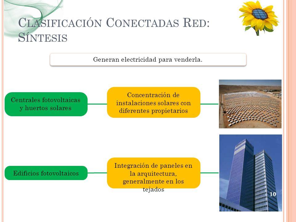 C LASIFICACIÓN C ONECTADAS R ED : S ÍNTESIS Generan electricidad para venderla. Concentración de instalaciones solares con diferentes propietarios Cen