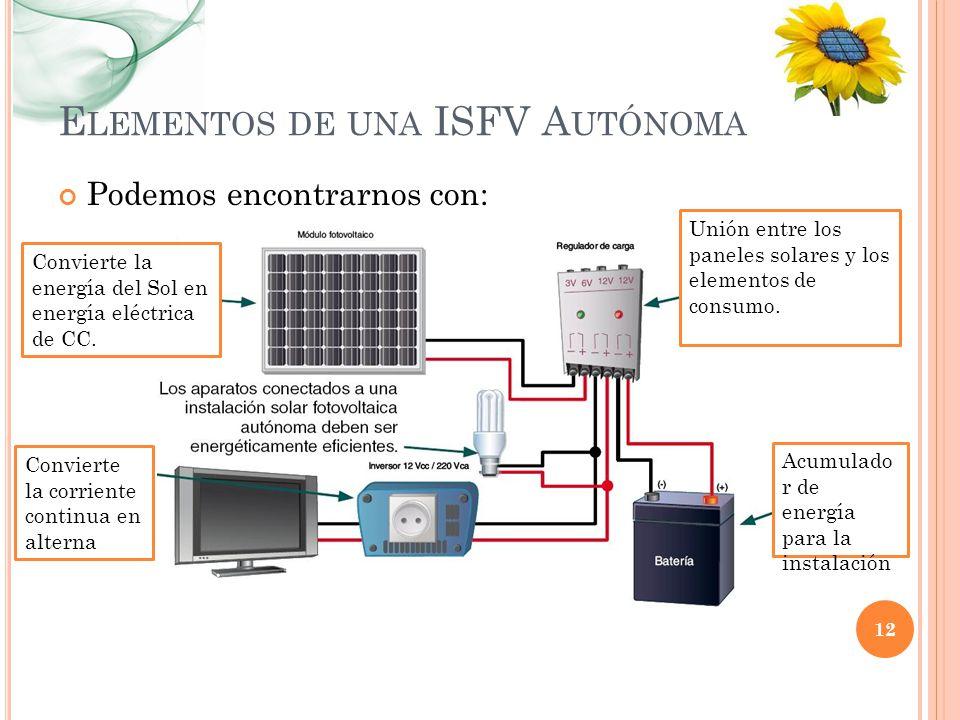 E LEMENTOS DE UNA ISFV A UTÓNOMA Podemos encontrarnos con: Convierte la energía del Sol en energía eléctrica de CC. Convierte la corriente continua en