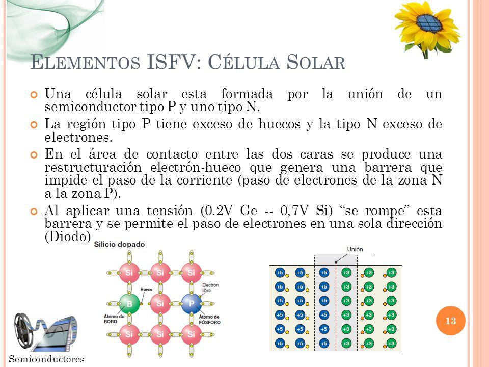 E LEMENTOS ISFV: C ÉLULA S OLAR Una célula solar esta formada por la unión de un semiconductor tipo P y uno tipo N. La región tipo P tiene exceso de h