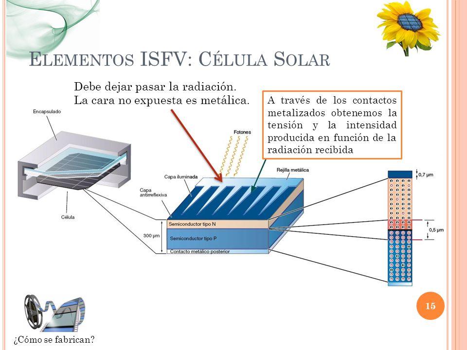 E LEMENTOS ISFV: C ÉLULA S OLAR A través de los contactos metalizados obtenemos la tensión y la intensidad producida en función de la radiación recibi