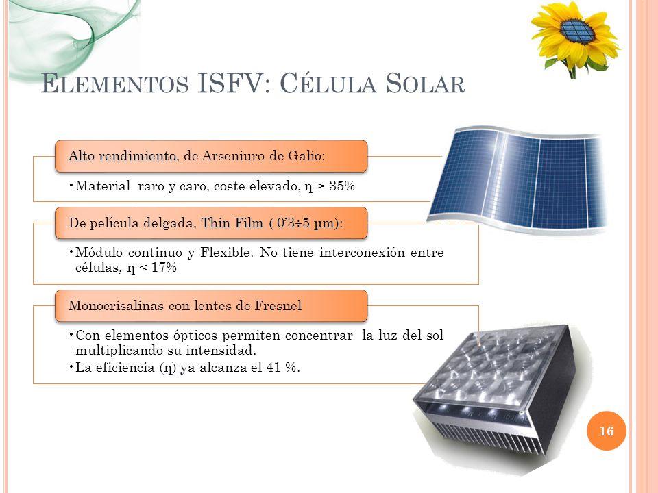E LEMENTOS ISFV: C ÉLULA S OLAR Material raro y caro, coste elevado, η > 35% Alto rendimiento Alto rendimiento, de Arseniuro de Galio: Módulo continuo
