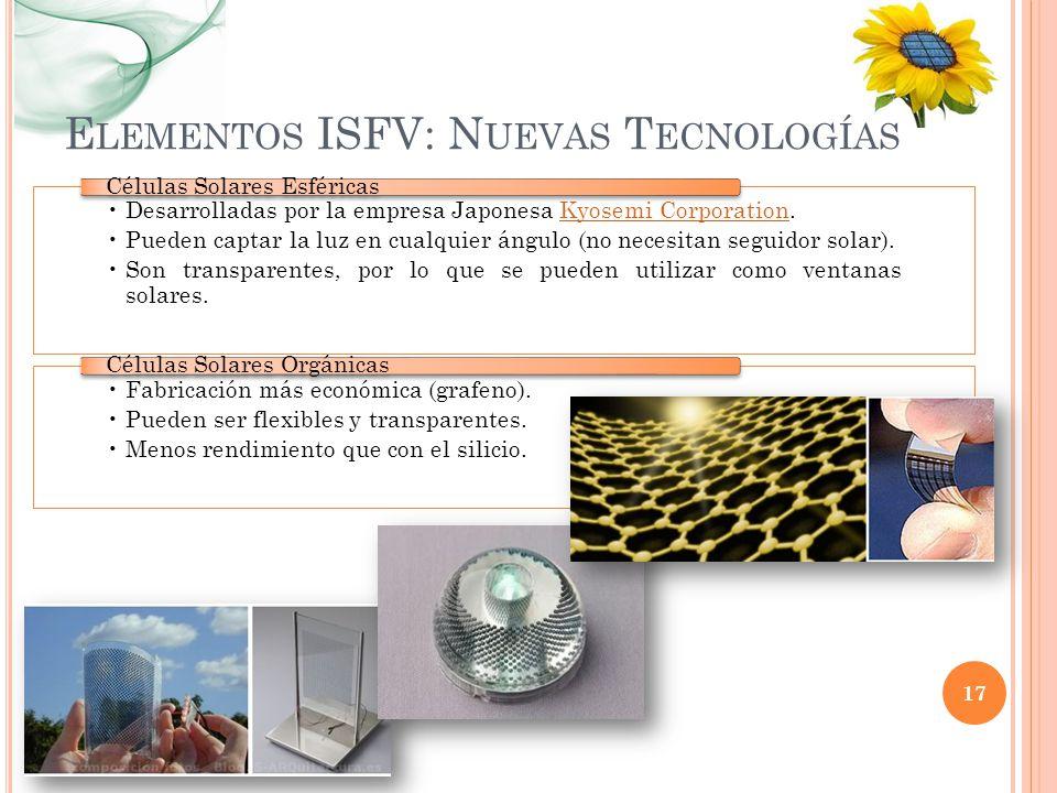 E LEMENTOS ISFV: N UEVAS T ECNOLOGÍAS Desarrolladas por la empresa Japonesa Kyosemi Corporation.Kyosemi Corporation Pueden captar la luz en cualquier
