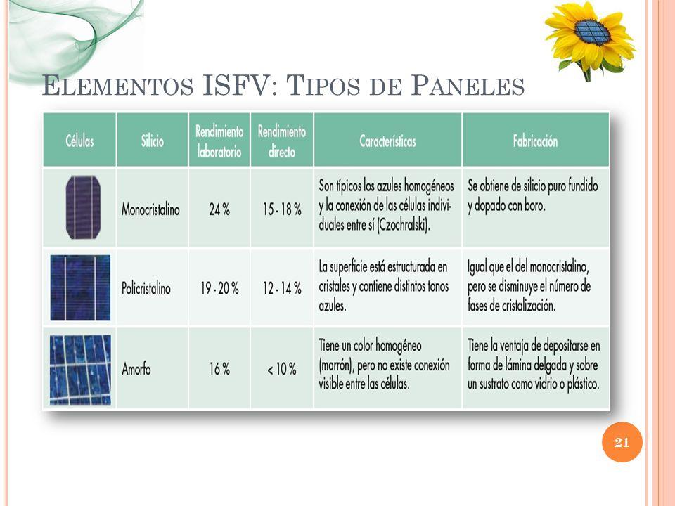 E LEMENTOS ISFV: T IPOS DE P ANELES 21