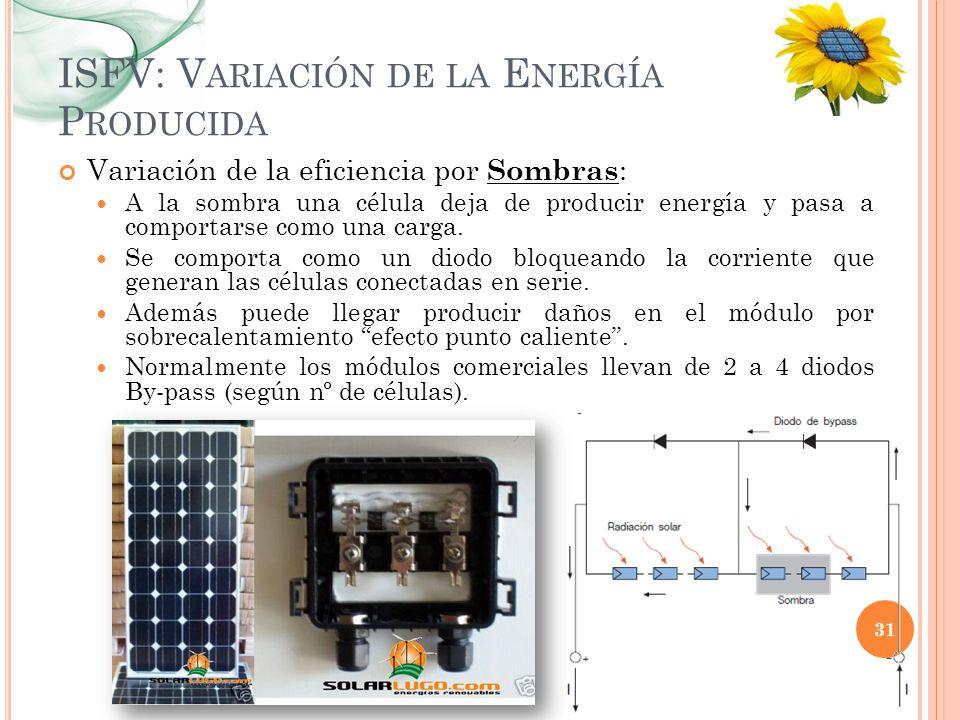 ISFV: V ARIACIÓN DE LA E NERGÍA P RODUCIDA Variación de la eficiencia por Sombras : A la sombra una célula deja de producir energía y pasa a comportar