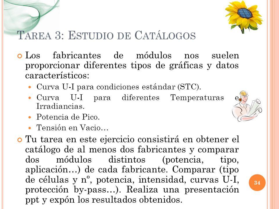 T AREA 3: E STUDIO DE C ATÁLOGOS Los fabricantes de módulos nos suelen proporcionar diferentes tipos de gráficas y datos característicos: Curva U-I pa