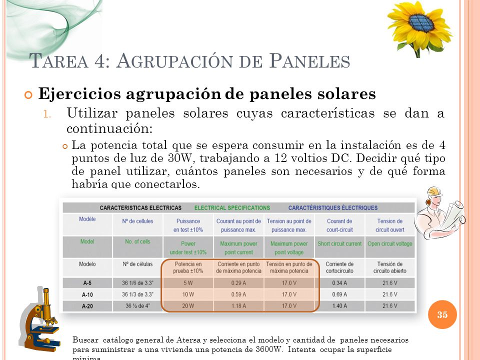 T AREA 4: A GRUPACIÓN DE P ANELES Ejercicios agrupación de paneles solares 1. Utilizar paneles solares cuyas características se dan a continuación: La