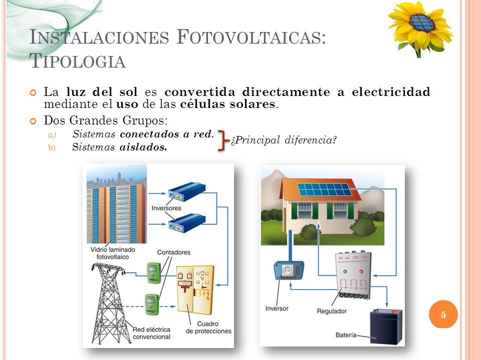 I NSTALACIONES F OTOVOLTAICAS : T IPOLOGIA La luz del sol es convertida directamente a electricidad mediante el uso de las células solares. Dos Grande