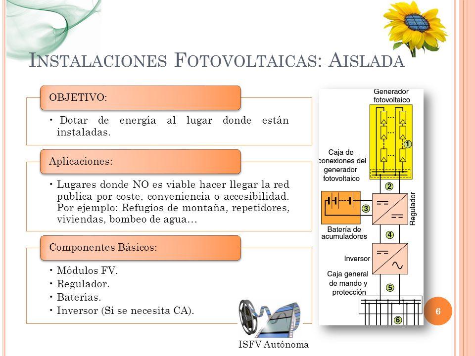 I NSTALACIONES F OTOVOLTAICAS : A ISLADA Dotar de energía al lugar donde están instaladas. OBJETIVO: Lugares donde NO es viable hacer llegar la red pu