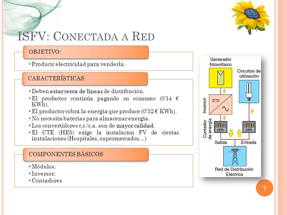 ISFV: C ONECTADA A R ED Producir electricidad para venderla. OBJETIVO: estar cerca de líneasDeben estar cerca de líneas de distribución. El productor