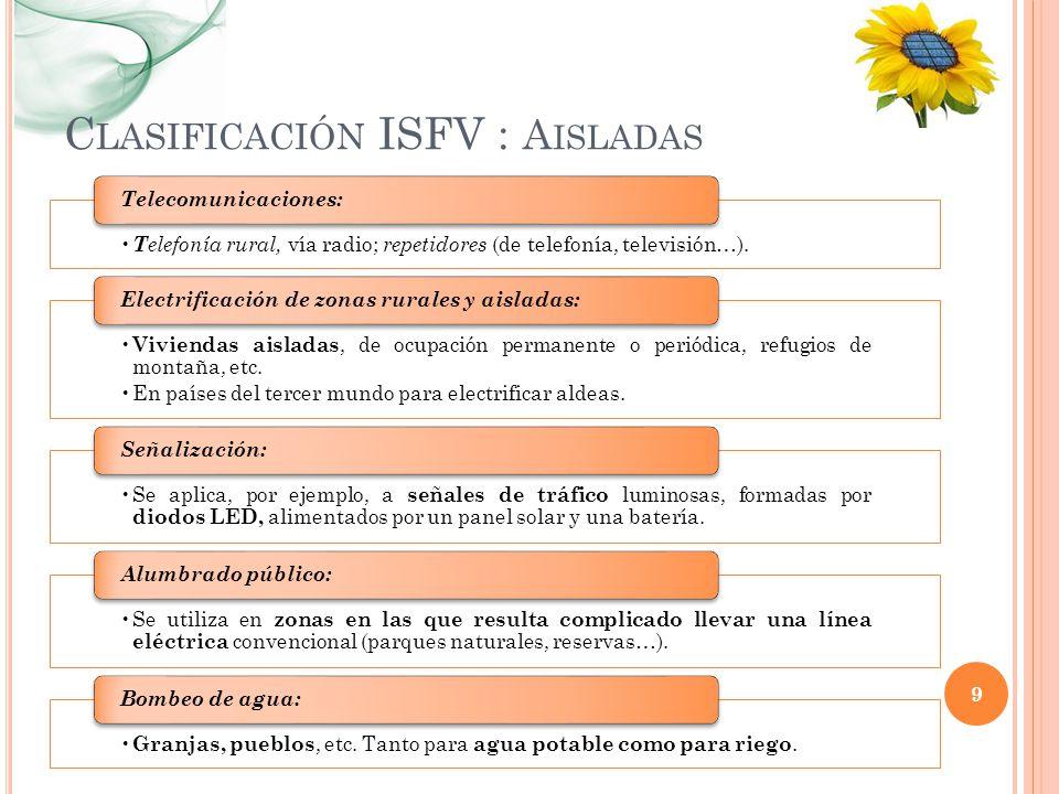 C LASIFICACIÓN ISFV : A ISLADAS T elefonía rural, vía radio; repetidores (de telefonía, televisión…). Telecomunicaciones: Viviendas aisladas, de ocupa