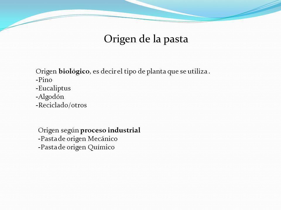 Longitud de las fibras de celulosa según origen