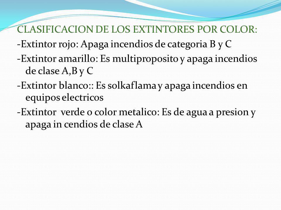 CLASIFICACION DE LOS EXTINTORES POR COLOR: -Extintor rojo: Apaga incendios de categoria B y C -Extintor amarillo: Es multiproposito y apaga incendios