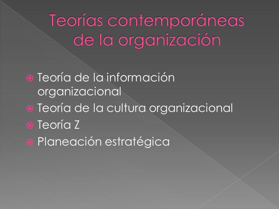 Teoría de la información organizacional Teoría de la cultura organizacional Teoría Z Planeación estratégica