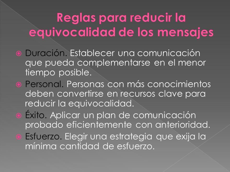 Duración. Establecer una comunicación que pueda complementarse en el menor tiempo posible. Personal. Personas con más conocimientos deben convertirse