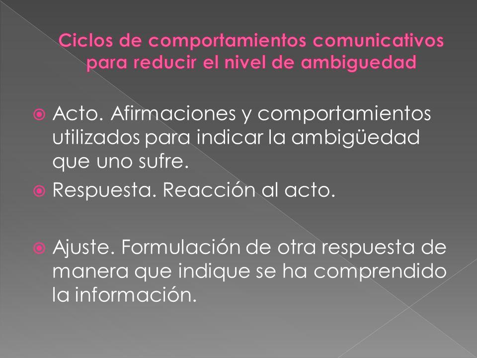 Acto. Afirmaciones y comportamientos utilizados para indicar la ambigüedad que uno sufre. Respuesta. Reacción al acto. Ajuste. Formulación de otra res