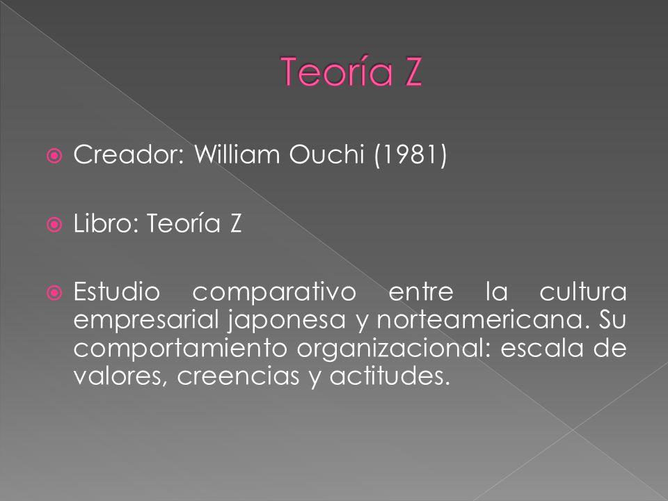Creador: William Ouchi (1981) Libro: Teoría Z Estudio comparativo entre la cultura empresarial japonesa y norteamericana. Su comportamiento organizaci