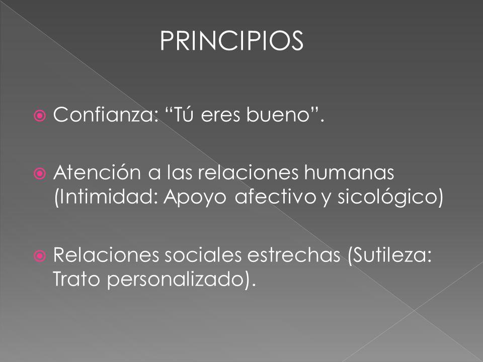 Confianza: Tú eres bueno. Atención a las relaciones humanas (Intimidad: Apoyo afectivo y sicológico) Relaciones sociales estrechas (Sutileza: Trato pe