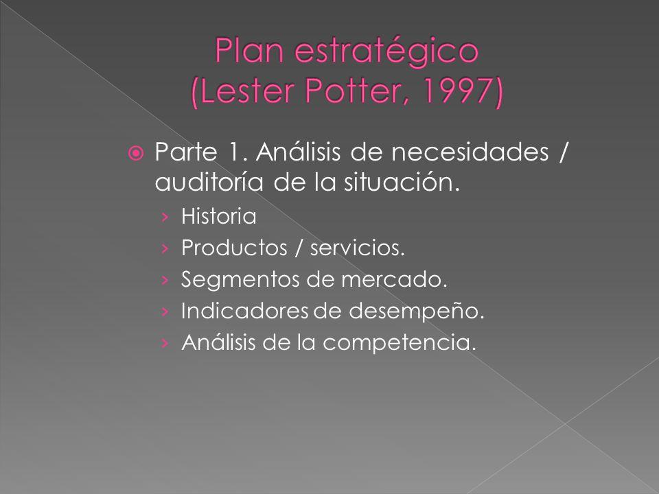 Parte 1. Análisis de necesidades / auditoría de la situación. Historia Productos / servicios. Segmentos de mercado. Indicadores de desempeño. Análisis