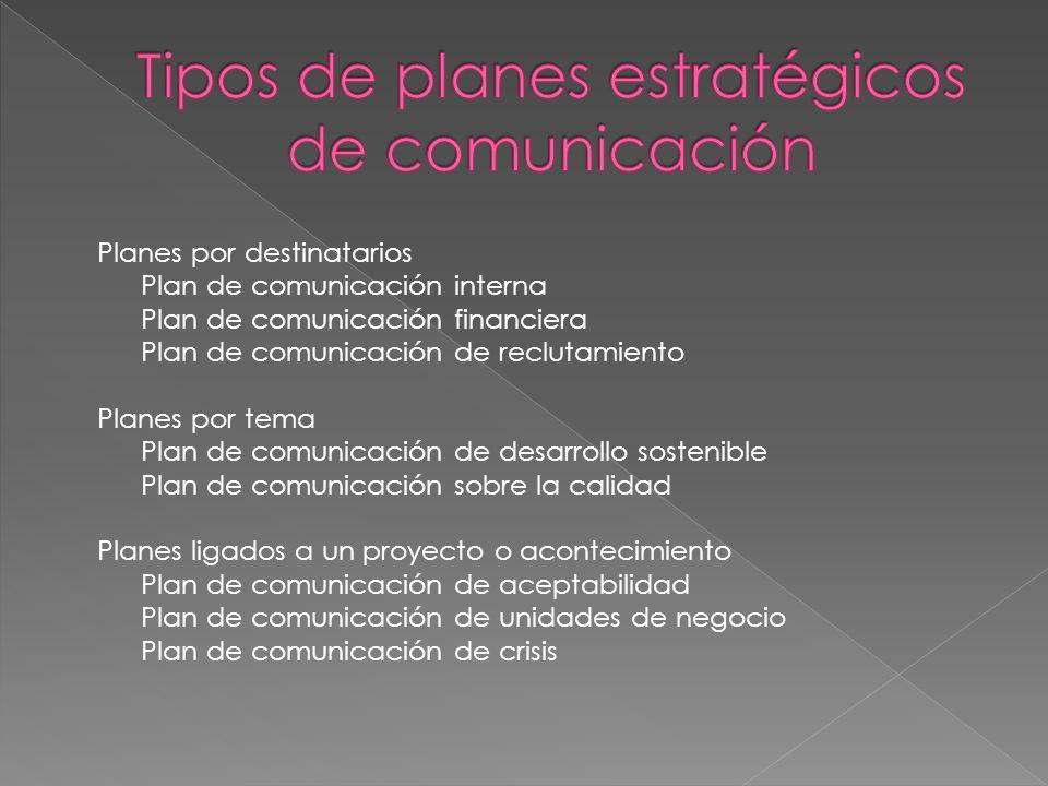 Planes por destinatarios Plan de comunicación interna Plan de comunicación financiera Plan de comunicación de reclutamiento Planes por tema Plan de comunicación de desarrollo sostenible Plan de comunicación sobre la calidad Planes ligados a un proyecto o acontecimiento Plan de comunicación de aceptabilidad Plan de comunicación de unidades de negocio Plan de comunicación de crisis