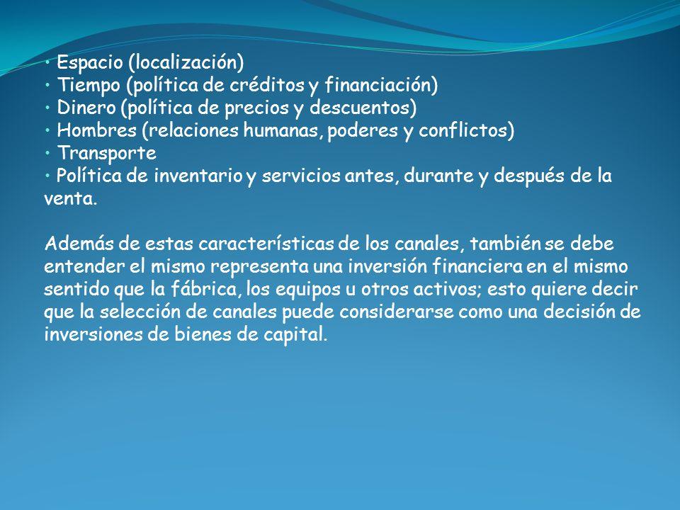 Espacio (localización) Tiempo (política de créditos y financiación) Dinero (política de precios y descuentos) Hombres (relaciones humanas, poderes y c