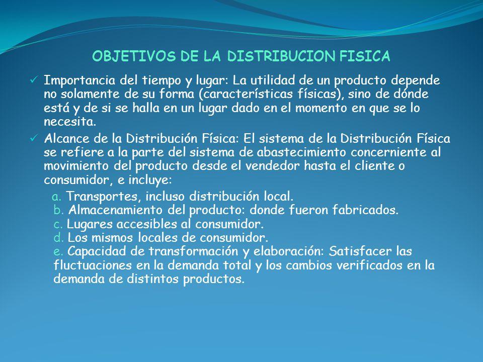 OBJETIVOS DE LA DISTRIBUCION FISICA Importancia del tiempo y lugar: La utilidad de un producto depende no solamente de su forma (características físic