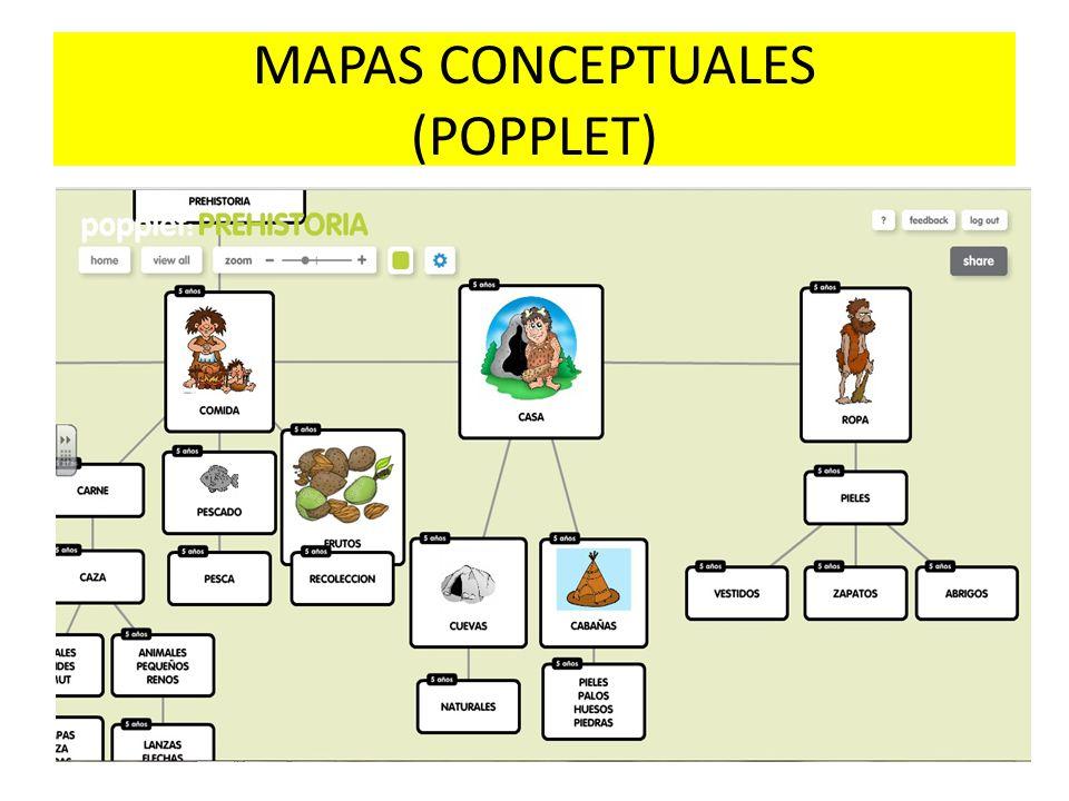 MAPAS CONCEPTUALES (POPPLET)