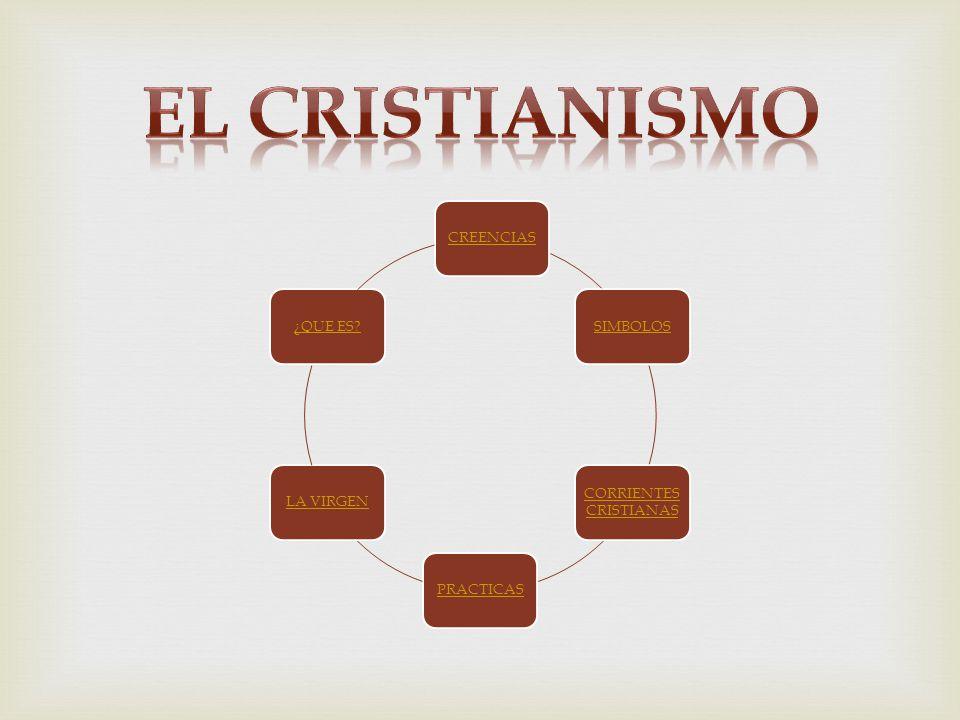 CREENCIASSIMBOLOS CORRIENTES CRISTIANAS PRACTICASLA VIRGEN¿QUE ES?