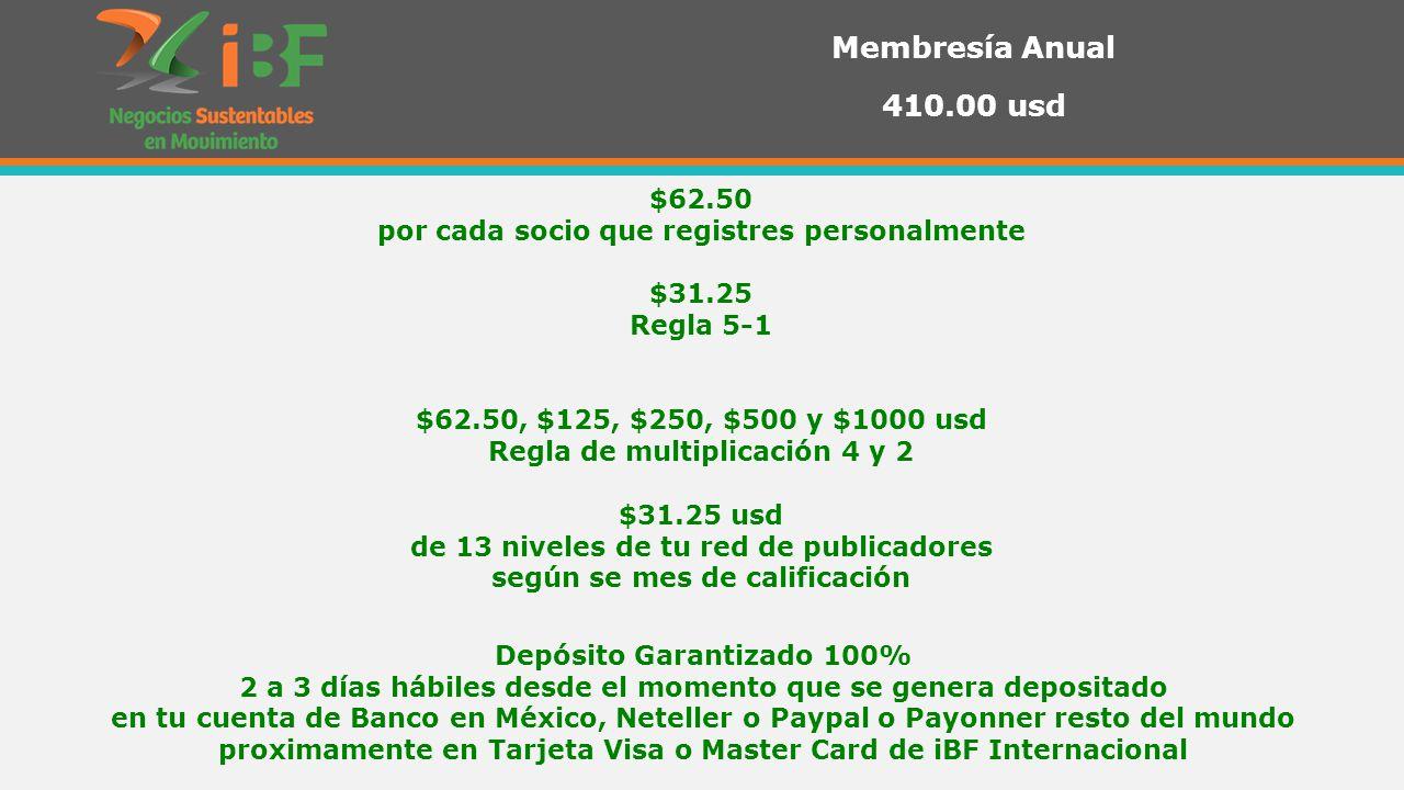 $62.50 por cada socio que registres personalmente $31.25 Regla 5-1 $62.50, $125, $250, $500 y $1000 usd Regla de multiplicación 4 y 2 $31.25 usd de 13 niveles de tu red de publicadores según se mes de calificación Membresía Anual 410.00 usd Depósito Garantizado 100% 2 a 3 días hábiles desde el momento que se genera depositado en tu cuenta de Banco en México, Neteller o Paypal o Payonner resto del mundo proximamente en Tarjeta Visa o Master Card de iBF Internacional