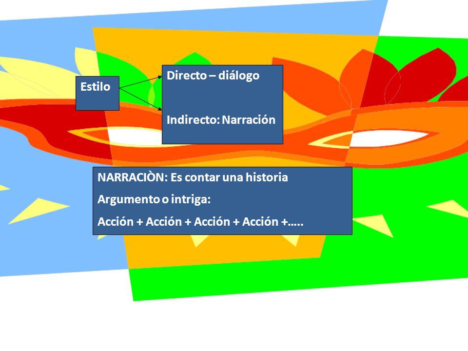 Estilo Directo – diálogo Indirecto: Narración NARRACIÒN: Es contar una historia Argumento o intriga: Acción + Acción + Acción + Acción +…..
