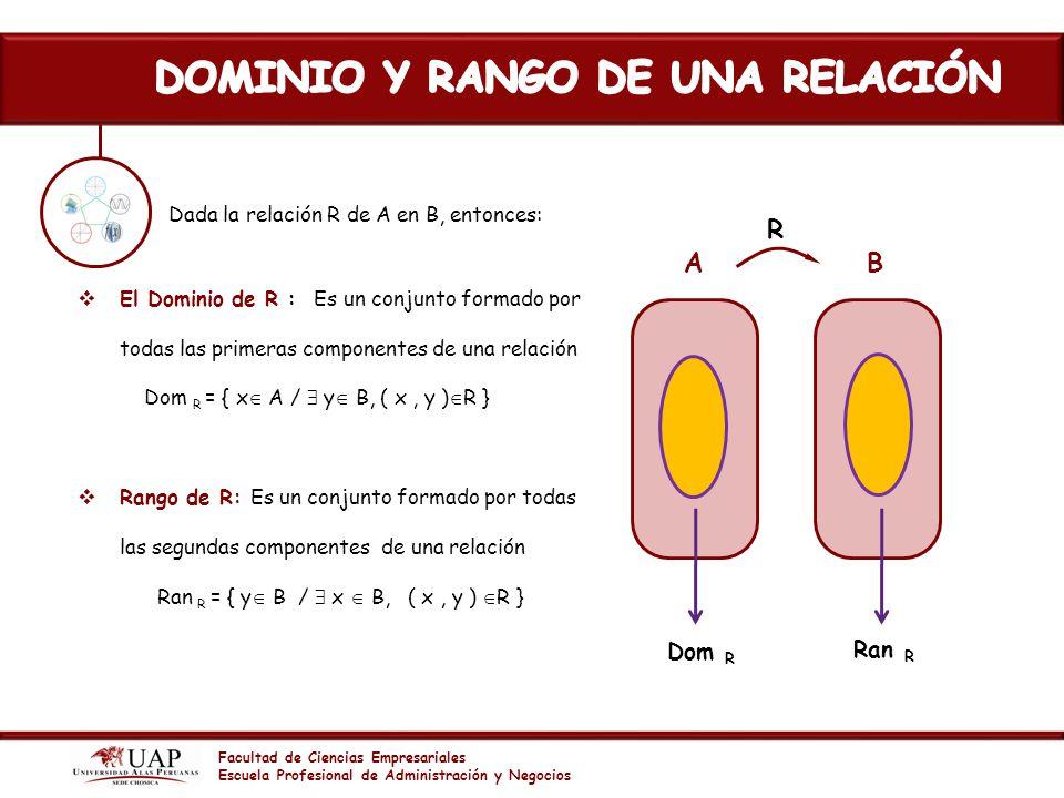 Facultad de Ciencias Empresariales Escuela Profesional de Administración y Negocios Dada la relación R de A en B, entonces: El Dominio de R : Es un co