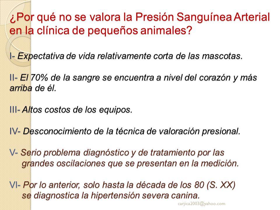 ¿Por qué no se valora la Presión Sanguínea Arterial en la clínica de pequeños animales? I- Expectativa de vida relativamente corta de las mascotas. II