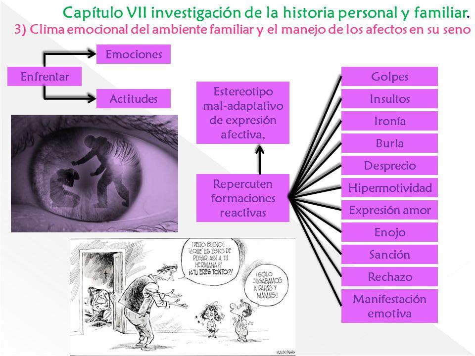 Capítulo VII investigación de la historia personal y familiar. 3) Clima emocional del ambiente familiar y el manejo de los afectos en su seno Enfrenta