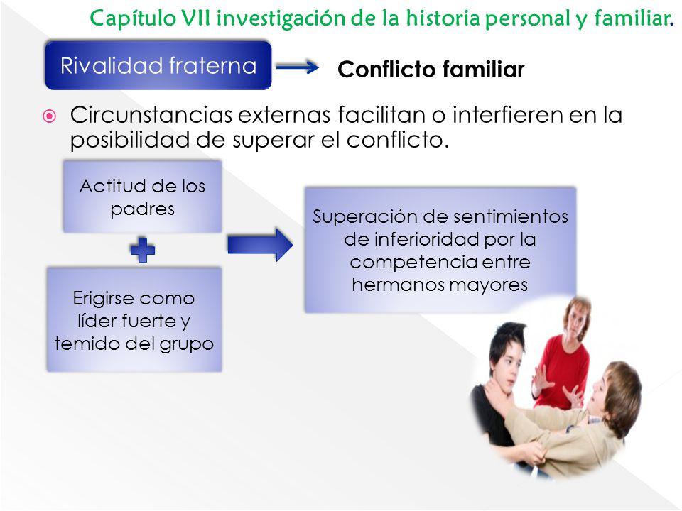 Circunstancias externas facilitan o interfieren en la posibilidad de superar el conflicto. Rivalidad fraterna Conflicto familiar Actitud de los padres