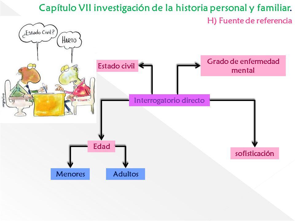 H) Fuente de referencia Interrogatorio directo Edad Estado civil Grado de enfermedad mental sofisticación MenoresAdultos