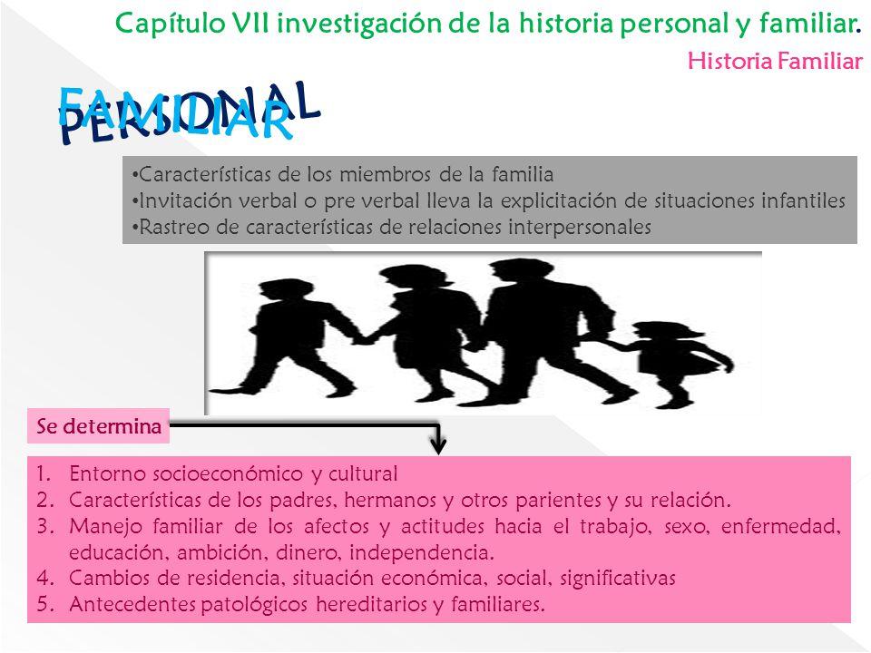 Capítulo VII investigación de la historia personal y familiar. Historia Familiar PERSONAL FAMILIAR Características de los miembros de la familia Invit